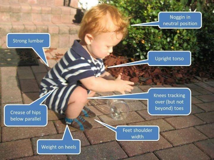 hurkhouding squat position